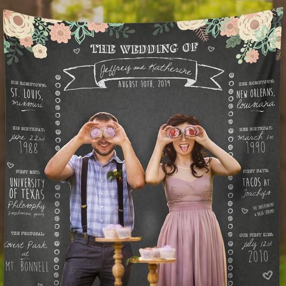 Idées photobooth mariage, ardoise et jolie calligraphie